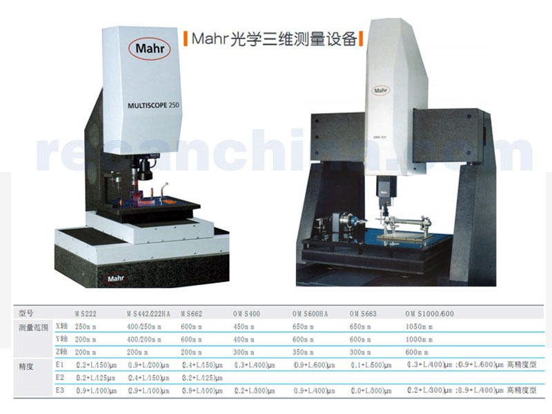Mahr光学三维测量设备